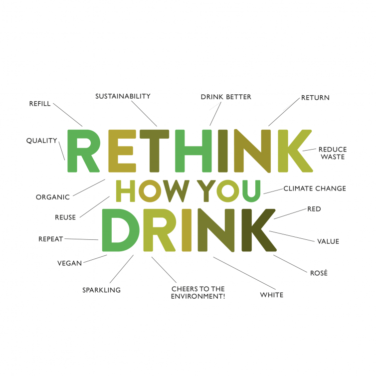 Rethink How You Drink - Sustainable Wine Solutions
