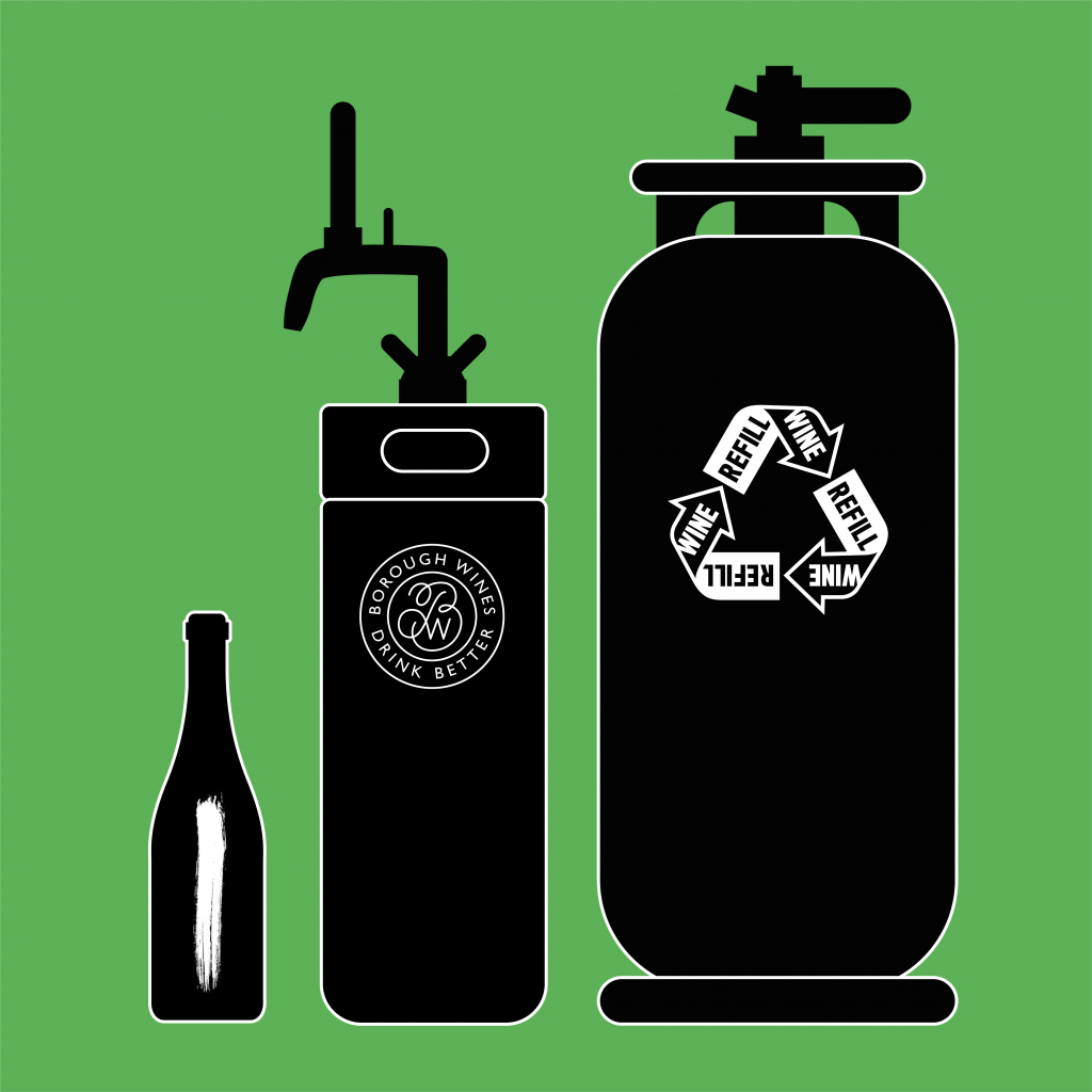 Zero Waste Solutions from SustainableWineSolutions